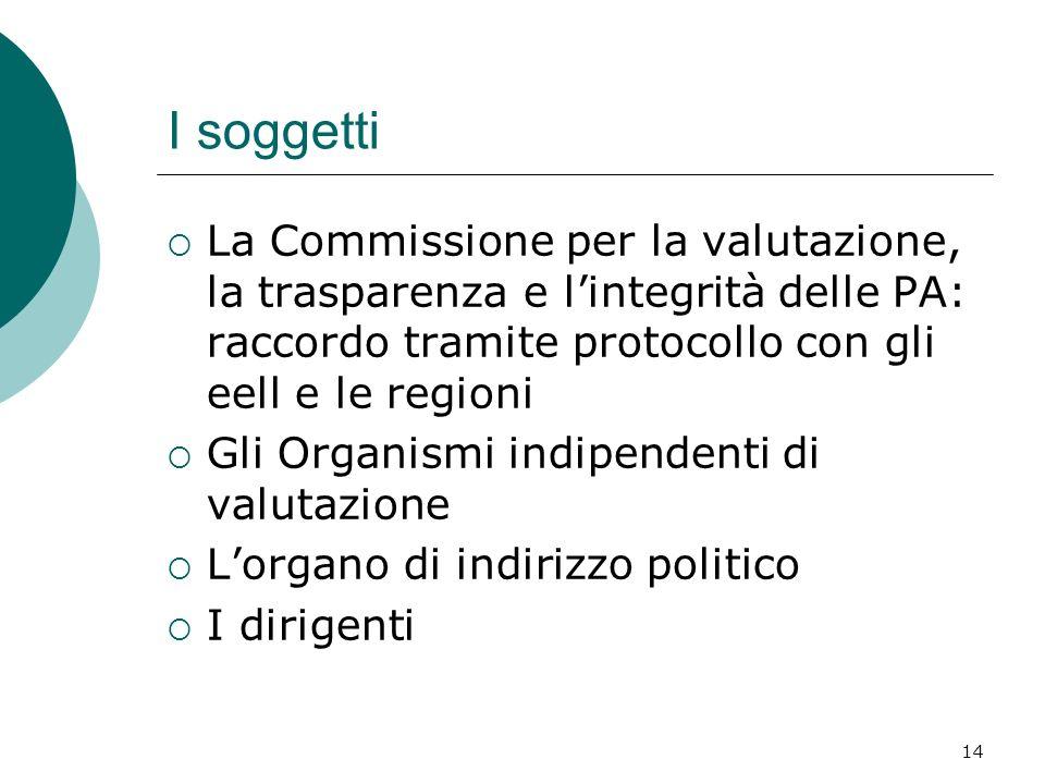 14 I soggetti La Commissione per la valutazione, la trasparenza e lintegrità delle PA: raccordo tramite protocollo con gli eell e le regioni Gli Organ