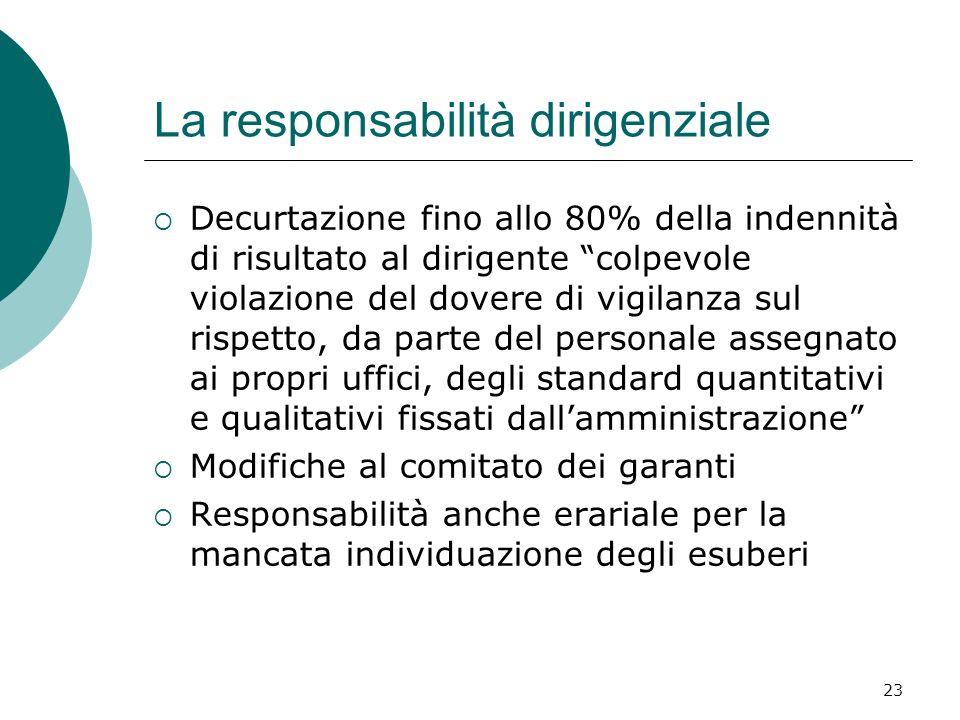 23 La responsabilità dirigenziale Decurtazione fino allo 80% della indennità di risultato al dirigente colpevole violazione del dovere di vigilanza su