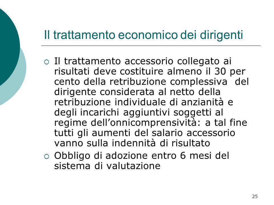 25 Il trattamento economico dei dirigenti Il trattamento accessorio collegato ai risultati deve costituire almeno il 30 per cento della retribuzione c