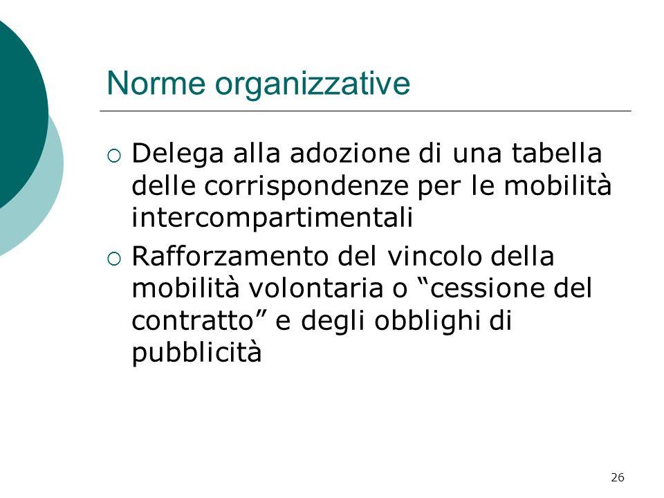 26 Norme organizzative Delega alla adozione di una tabella delle corrispondenze per le mobilità intercompartimentali Rafforzamento del vincolo della m