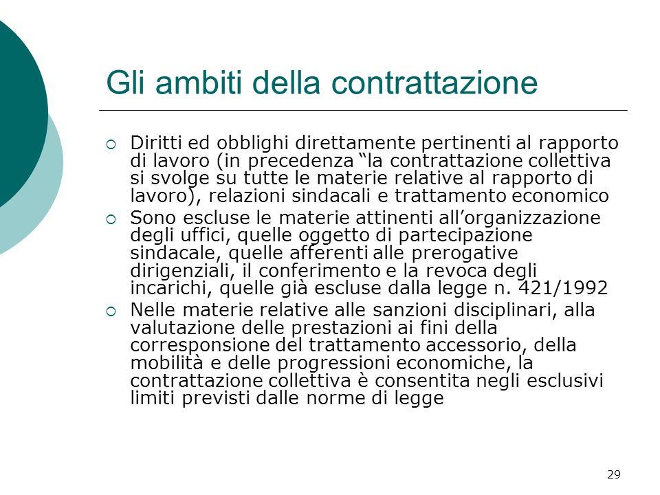 29 Gli ambiti della contrattazione Diritti ed obblighi direttamente pertinenti al rapporto di lavoro (in precedenza la contrattazione collettiva si sv