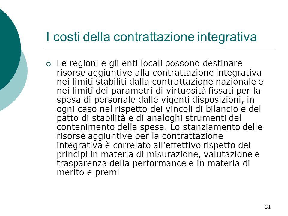 31 I costi della contrattazione integrativa Le regioni e gli enti locali possono destinare risorse aggiuntive alla contrattazione integrativa nei limi