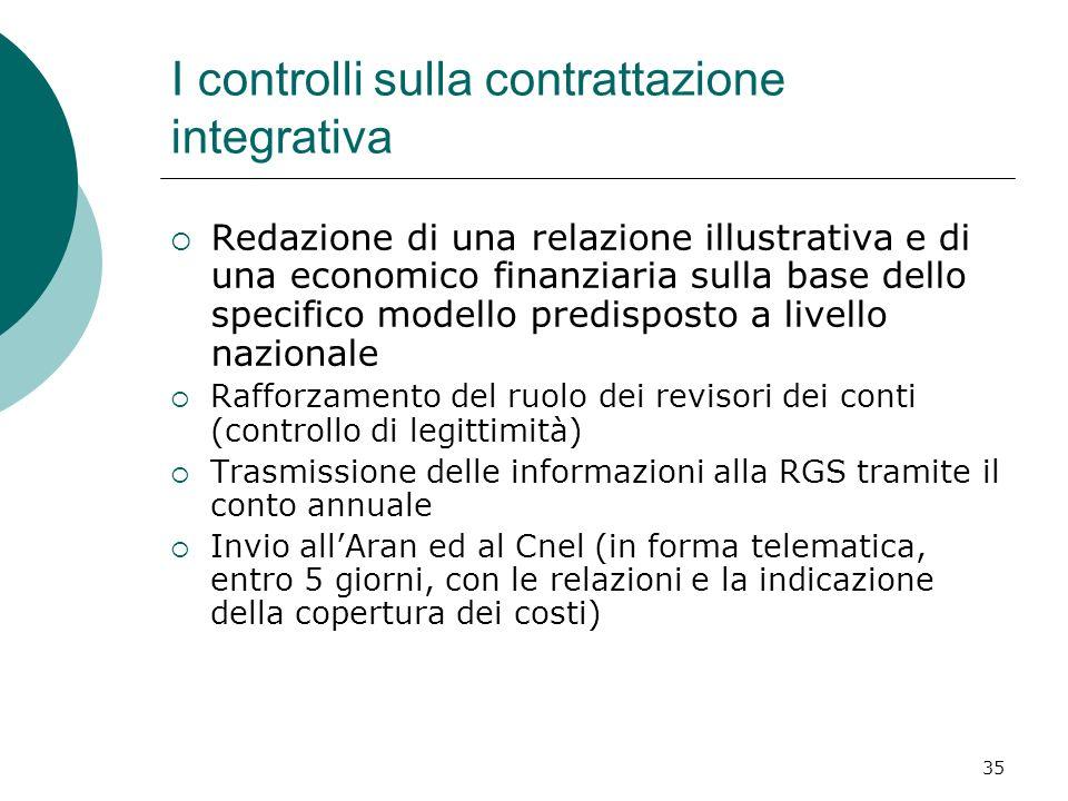 35 I controlli sulla contrattazione integrativa Redazione di una relazione illustrativa e di una economico finanziaria sulla base dello specifico mode