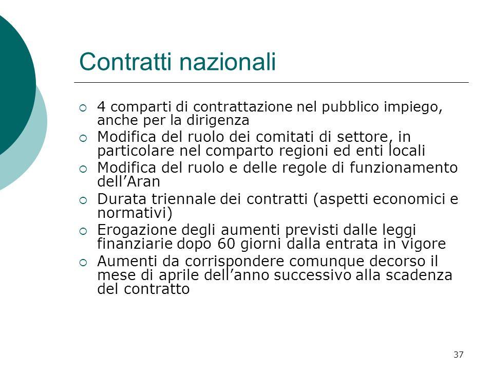 37 Contratti nazionali 4 comparti di contrattazione nel pubblico impiego, anche per la dirigenza Modifica del ruolo dei comitati di settore, in partic