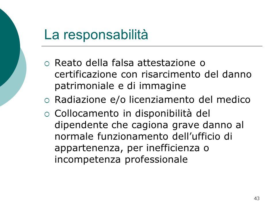 43 La responsabilità Reato della falsa attestazione o certificazione con risarcimento del danno patrimoniale e di immagine Radiazione e/o licenziament