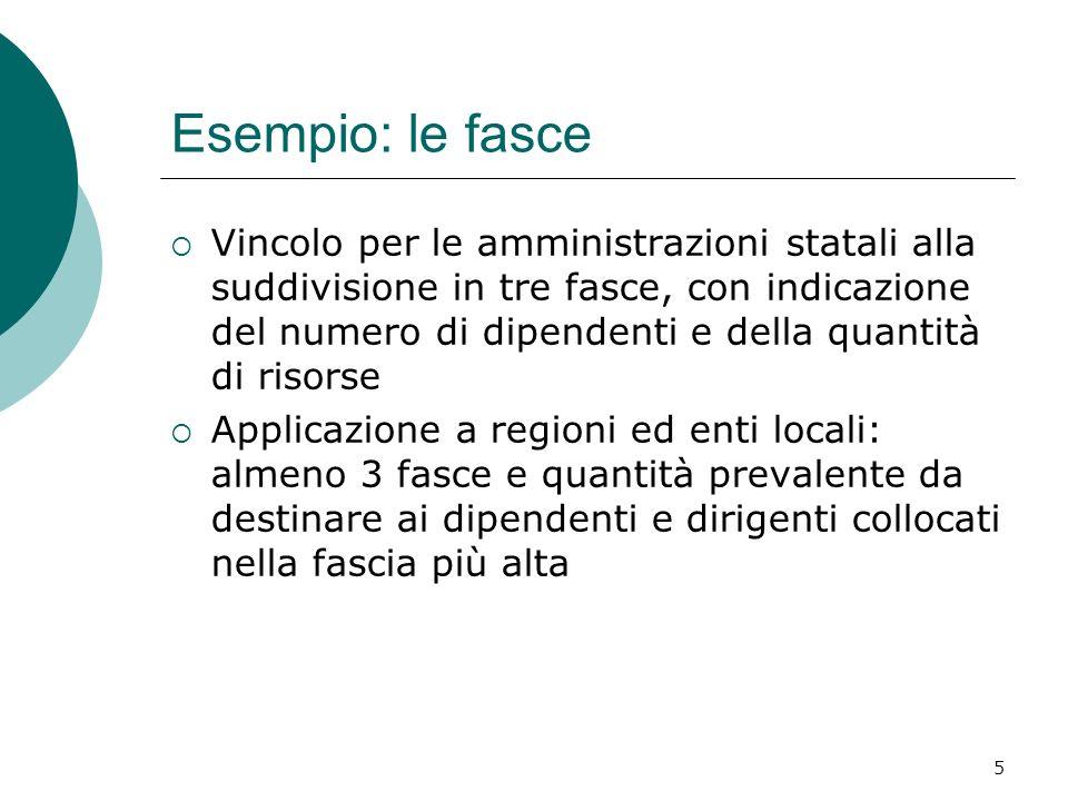 5 Esempio: le fasce Vincolo per le amministrazioni statali alla suddivisione in tre fasce, con indicazione del numero di dipendenti e della quantità d