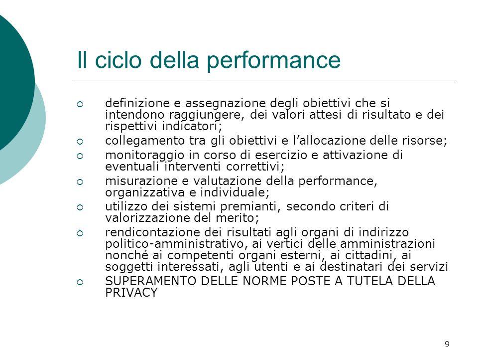 9 Il ciclo della performance definizione e assegnazione degli obiettivi che si intendono raggiungere, dei valori attesi di risultato e dei rispettivi