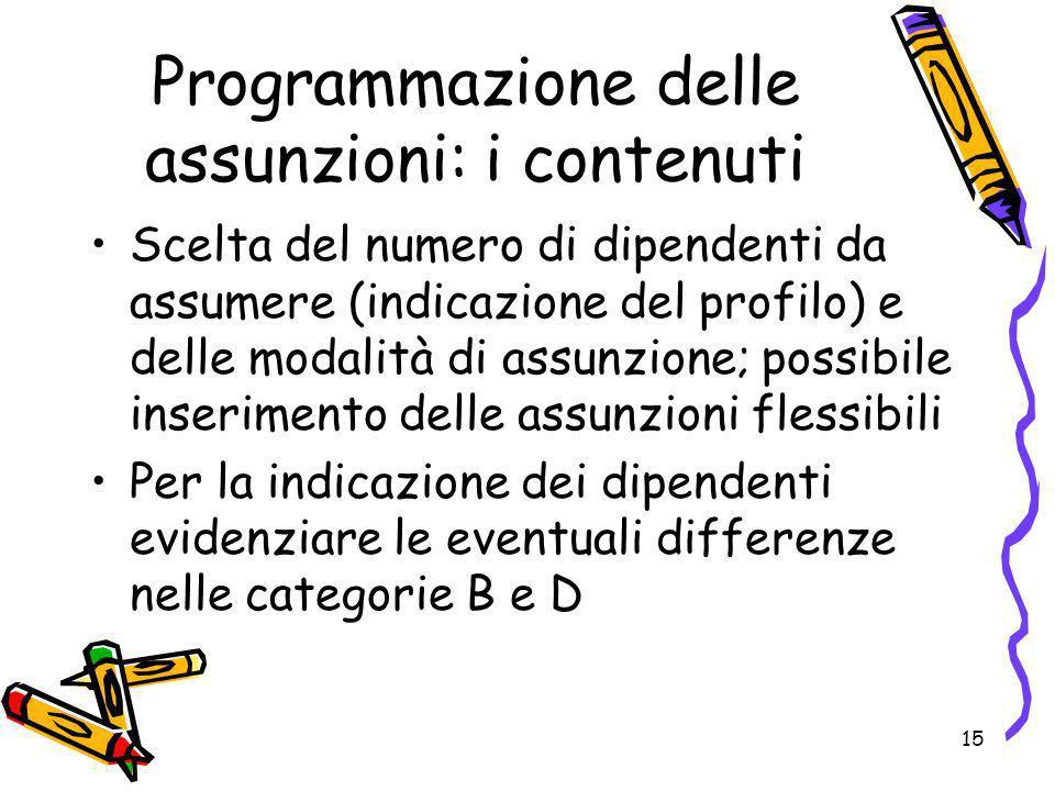 15 Programmazione delle assunzioni: i contenuti Scelta del numero di dipendenti da assumere (indicazione del profilo) e delle modalità di assunzione;