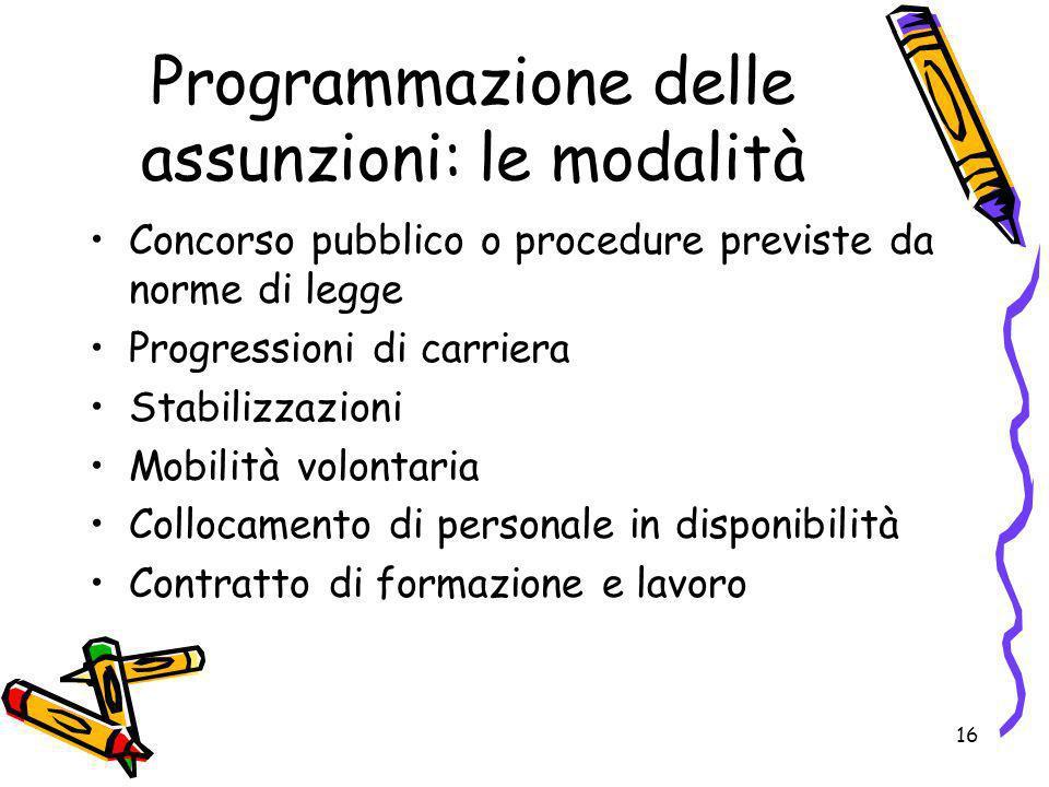 16 Programmazione delle assunzioni: le modalità Concorso pubblico o procedure previste da norme di legge Progressioni di carriera Stabilizzazioni Mobi