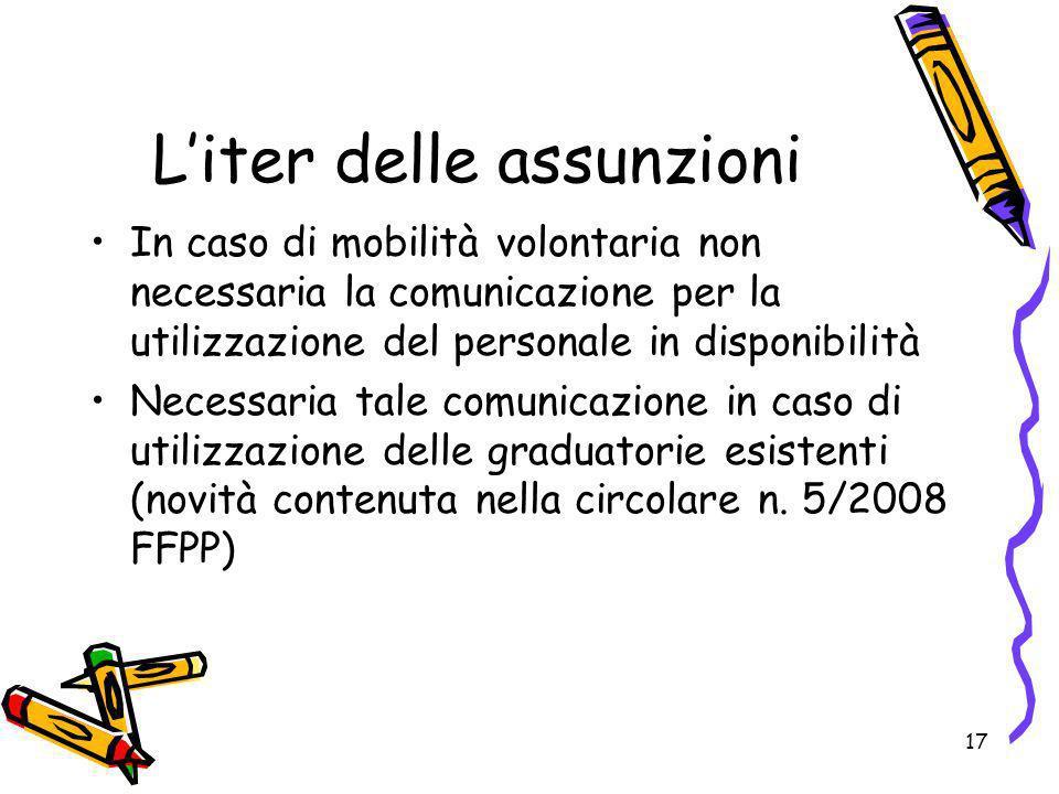 17 Liter delle assunzioni In caso di mobilità volontaria non necessaria la comunicazione per la utilizzazione del personale in disponibilità Necessari