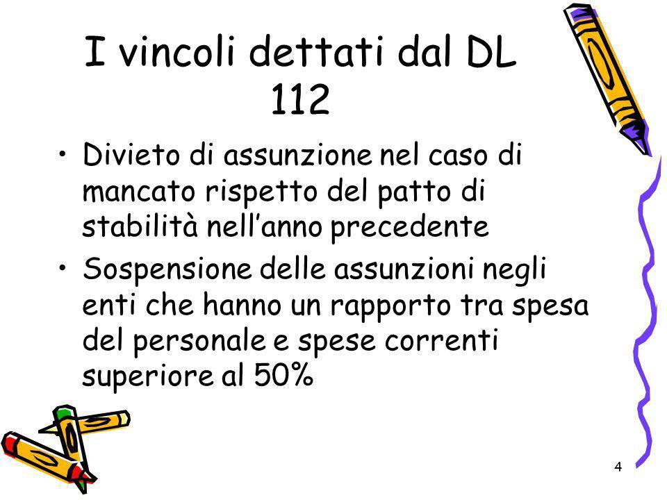 4 I vincoli dettati dal DL 112 Divieto di assunzione nel caso di mancato rispetto del patto di stabilità nellanno precedente Sospensione delle assunzi