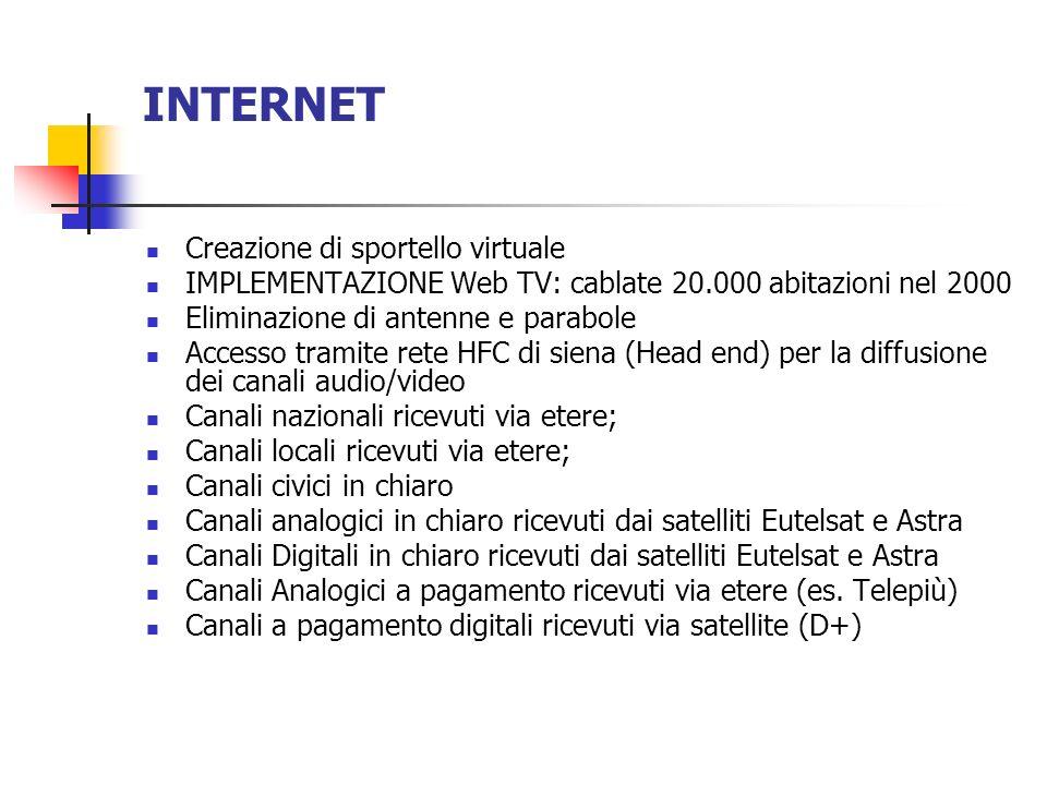 INTERNET Creazione di sportello virtuale IMPLEMENTAZIONE Web TV: cablate 20.000 abitazioni nel 2000 Eliminazione di antenne e parabole Accesso tramite