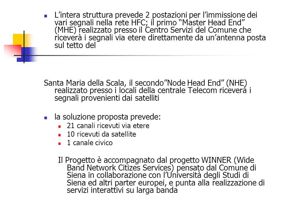 Lintera struttura prevede 2 postazioni per limmissione dei vari segnali nella rete HFC; il primo Master Head End (MHE) realizzato presso il Centro Ser