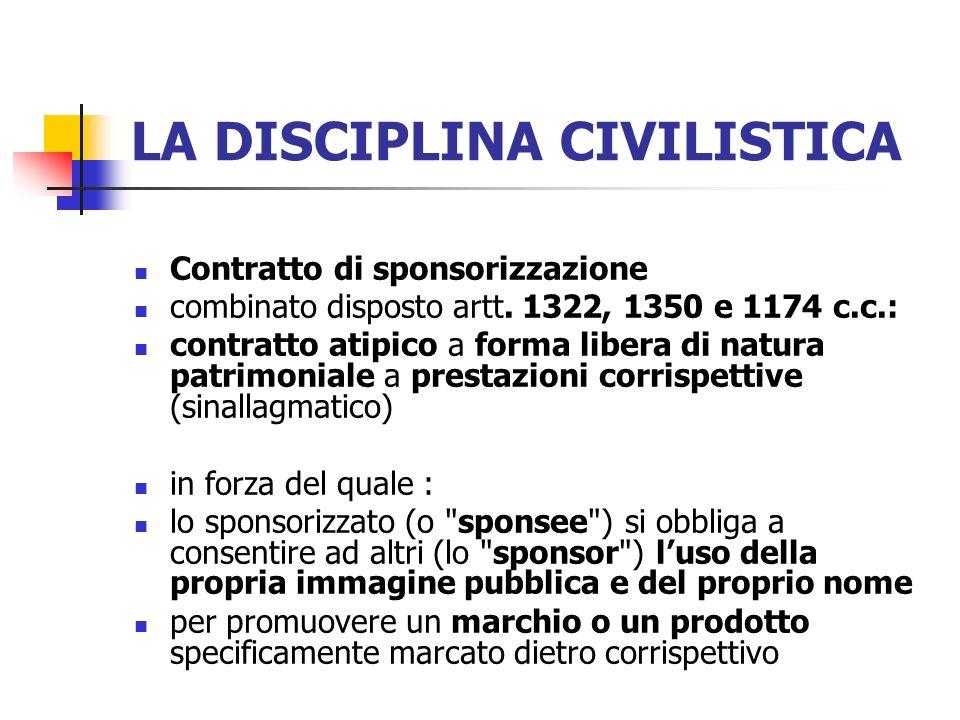 LA DISCIPLINA CIVILISTICA Contratto di sponsorizzazione combinato disposto artt. 1322, 1350 e 1174 c.c.: contratto atipico a forma libera di natura pa