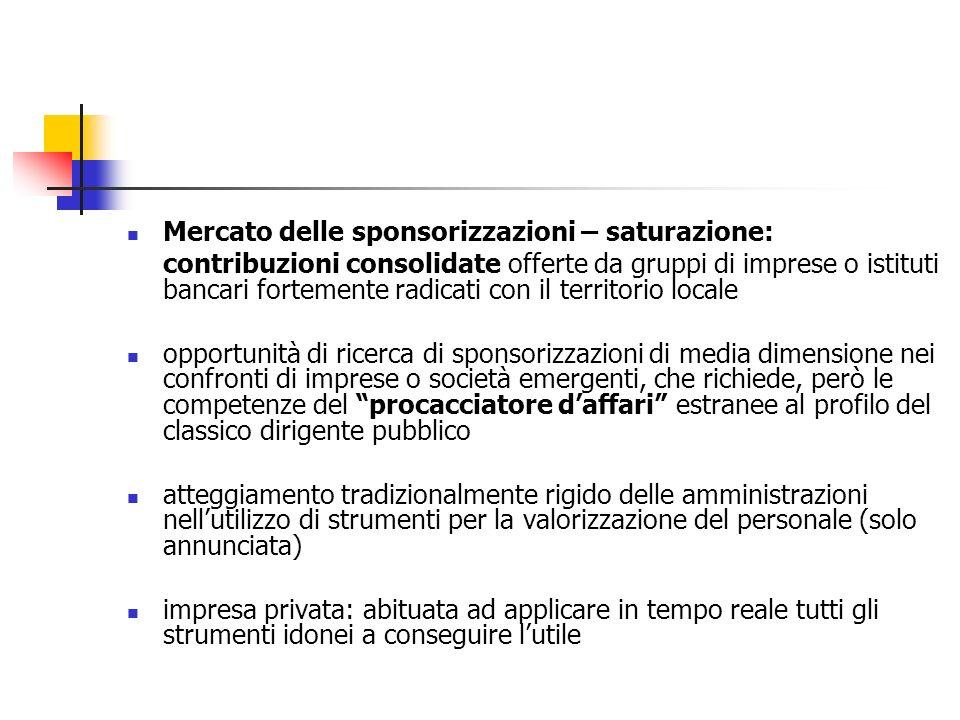 Mercato delle sponsorizzazioni – saturazione: contribuzioni consolidate offerte da gruppi di imprese o istituti bancari fortemente radicati con il ter