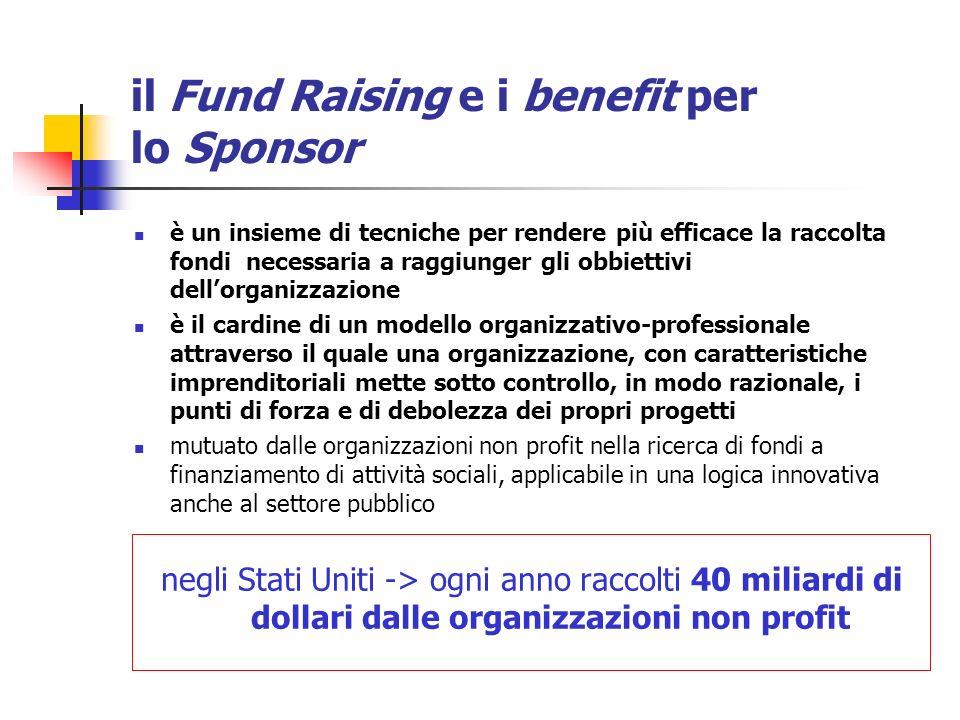 il Fund Raising e i benefit per lo Sponsor è un insieme di tecniche per rendere più efficace la raccolta fondi necessaria a raggiunger gli obbiettivi