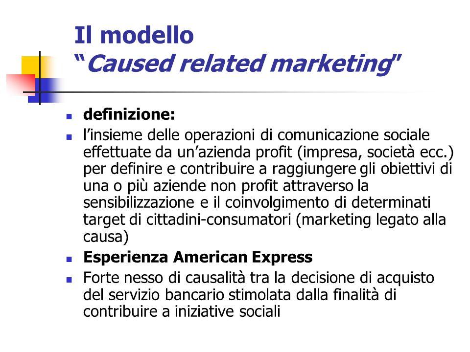 Il modelloCaused related marketing definizione: linsieme delle operazioni di comunicazione sociale effettuate da unazienda profit (impresa, società ec