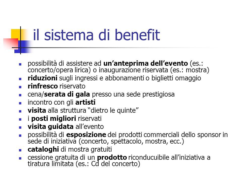 il sistema di benefit possibilità di assistere ad unanteprima dellevento (es.: concerto/opera lirica) o inaugurazione riservata (es.: mostra) riduzion