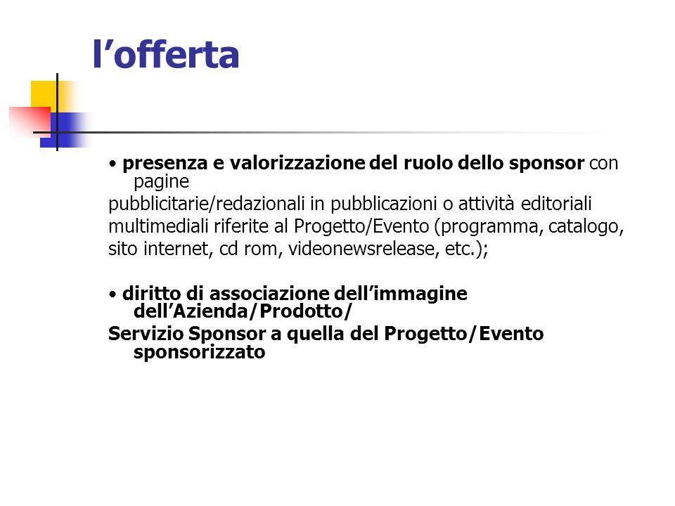 lofferta presenza e valorizzazione del ruolo dello sponsor con pagine pubblicitarie/redazionali in pubblicazioni o attività editoriali multimediali ri