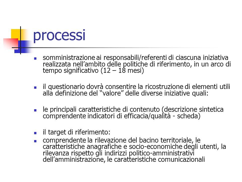 processi somministrazione ai responsabili/referenti di ciascuna iniziativa realizzata nellambito delle politiche di riferimento, in un arco di tempo s