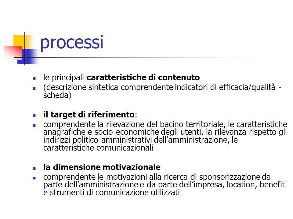 processi le principali caratteristiche di contenuto (descrizione sintetica comprendente indicatori di efficacia/qualità - scheda) il target di riferim