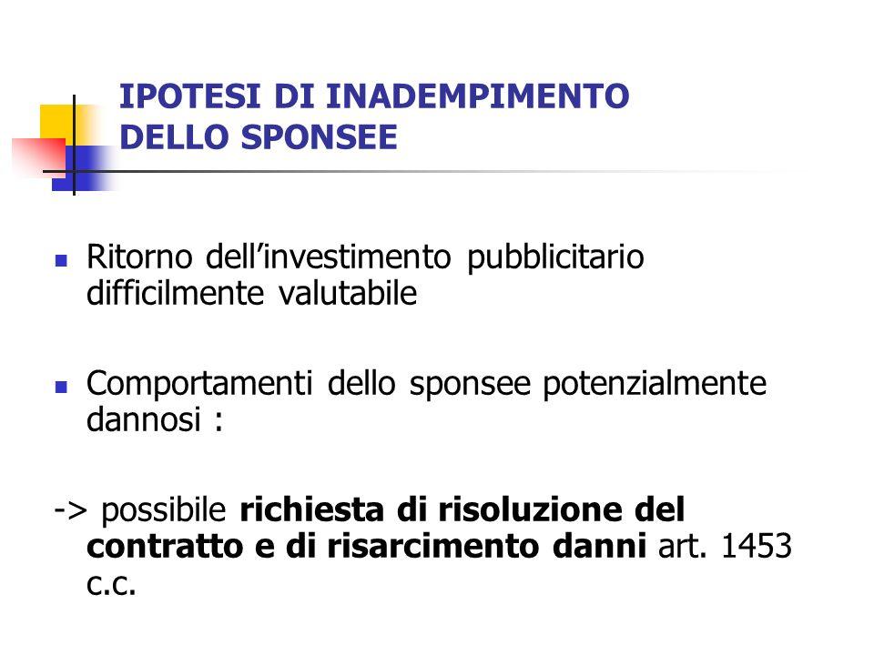 IPOTESI DI INADEMPIMENTO DELLO SPONSEE Ritorno dellinvestimento pubblicitario difficilmente valutabile Comportamenti dello sponsee potenzialmente dann