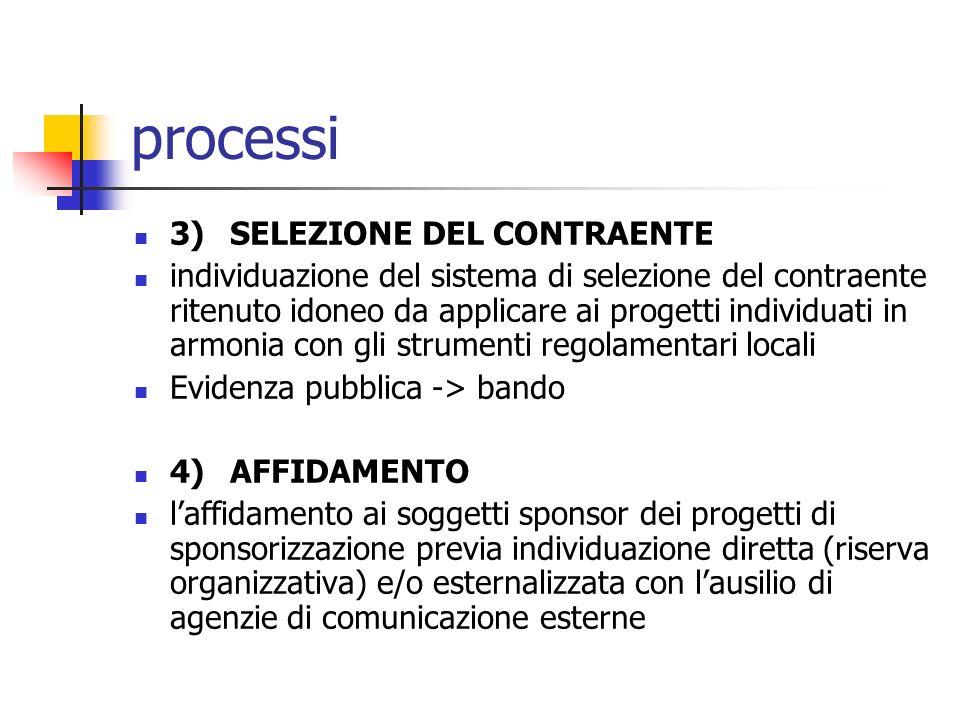3)SELEZIONE DEL CONTRAENTE individuazione del sistema di selezione del contraente ritenuto idoneo da applicare ai progetti individuati in armonia con