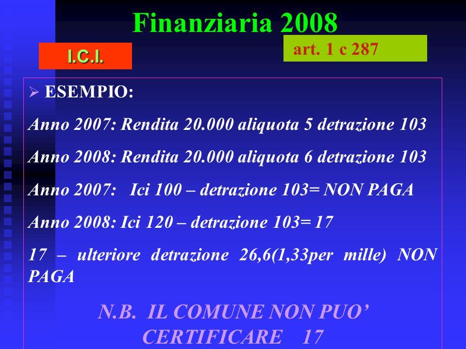 Finanziaria 2008 ESEMPIO: Anno 2007: Rendita 20.000 aliquota 5 detrazione 103 Anno 2008: Rendita 20.000 aliquota 6 detrazione 103 Anno 2007: Ici 100 – detrazione 103= NON PAGA Anno 2008: Ici 120 – detrazione 103= 17 17 – ulteriore detrazione 26,6(1,33per mille) NON PAGA N.B.