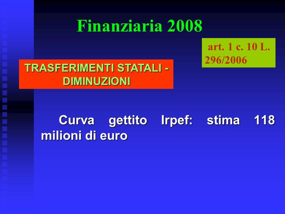 Finanziaria 2008 Curva gettito Irpef: stima 118 milioni di euro art. 1 c. 10 L. 296/2006 TRASFERIMENTI STATALI - DIMINUZIONI
