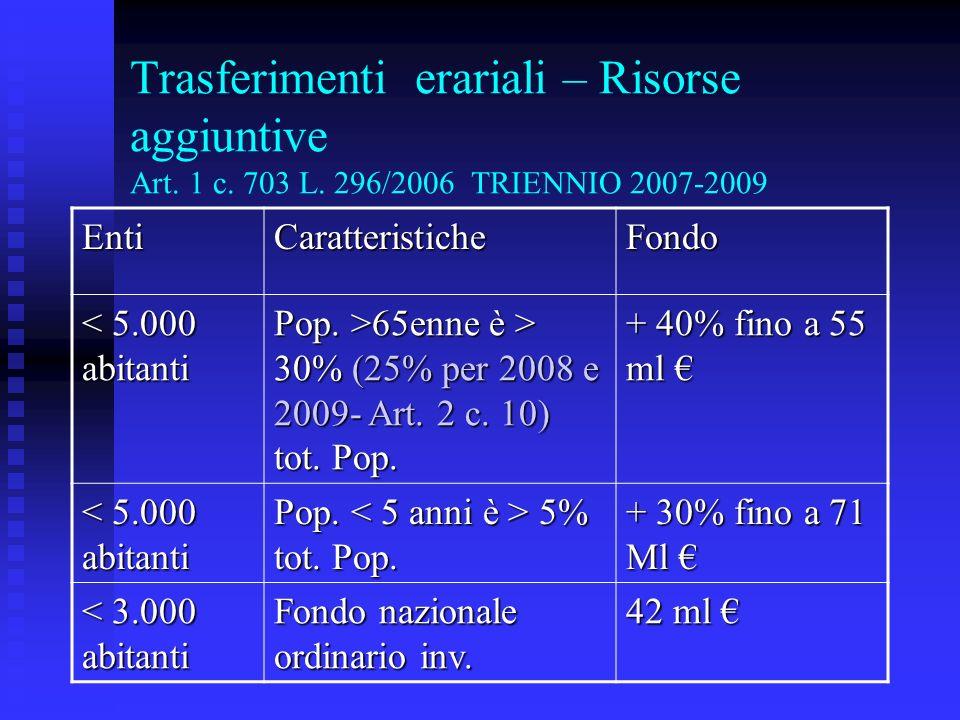 Trasferimenti erariali – Risorse aggiuntive Art. 1 c. 703 L. 296/2006 TRIENNIO 2007-2009 EntiCaratteristicheFondo < 5.000 abitanti Pop. >65enne è > 30