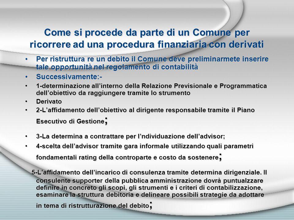Come si procede da parte di un Comune per ricorrere ad una procedura finanziaria con derivati Per ristruttura re un debito il Comune deve preliminarme