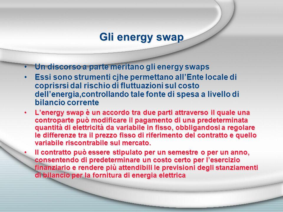 Gli energy swap Un discorso a parte meritano gli energy swaps Essi sono strumenti cjhe permettano allEnte locale di coprisrsi dal rischio di fluttuazi