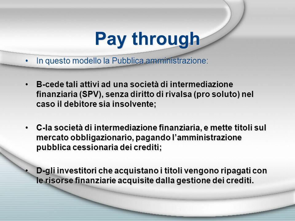 Pay through In questo modello la Pubblica amministrazione: B-cede tali attivi ad una società di intermediazione finanziaria (SPV), senza diritto di ri