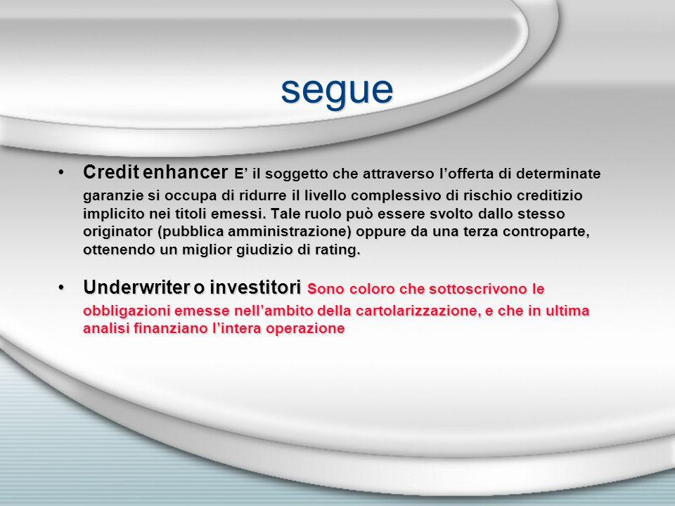 segue Credit enhancer E il soggetto che attraverso lofferta di determinate garanzie si occupa di ridurre il livello complessivo di rischio creditizio
