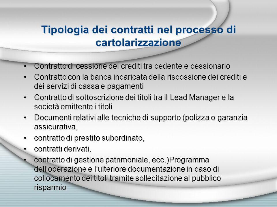 Tipologia dei contratti nel processo di cartolarizzazione Contratto di cessione dei crediti tra cedente e cessionario Contratto con la banca incaricat