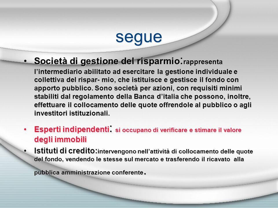 segue Società di gestione del risparmio : rappresenta lintermediario abilitato ad esercitare la gestione individuale e collettiva del rispar- mio, che