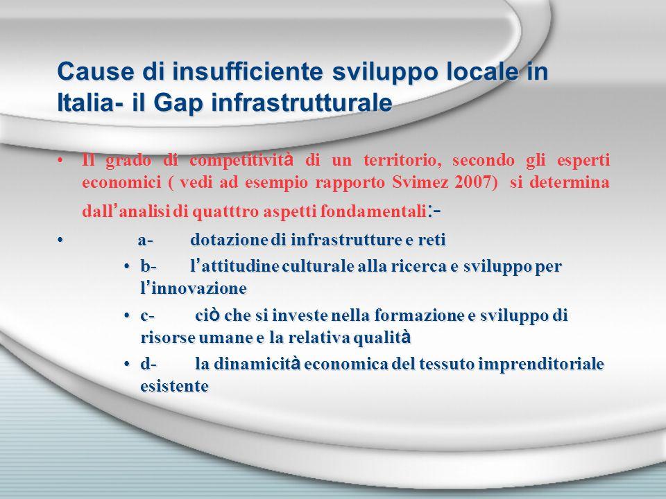 Cause di insufficiente sviluppo locale in Italia- il Gap infrastrutturale Il grado di competitivit à di un territorio, secondo gli esperti economici (