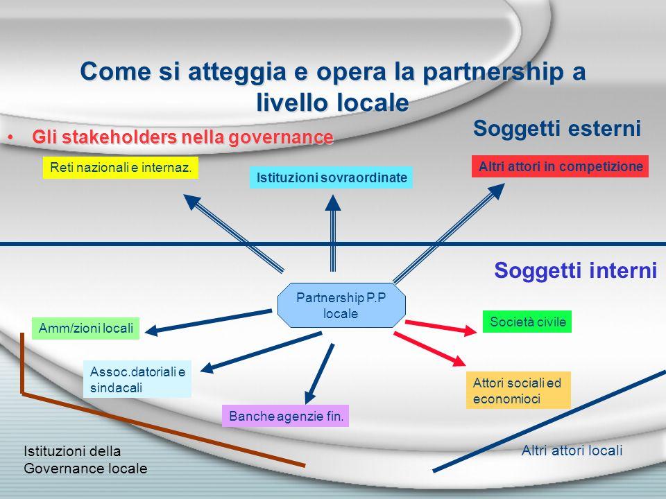 Come si atteggia e opera la partnership a livello locale Gli stakeholders nella governance Partnership P.P locale Soggetti esterni Soggetti interni Is