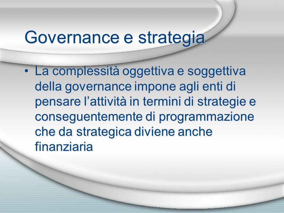 Governance e strategia La complessità oggettiva e soggettiva della governance impone agli enti di pensare lattività in termini di strategie e consegue