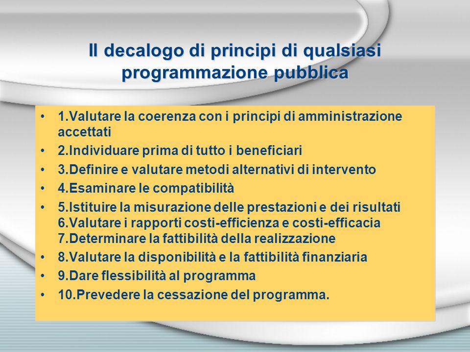 Il decalogo di principi di qualsiasi programmazione pubblica 1.Valutare la coerenza con i principi di amministrazione accettati 2.Individuare prima di
