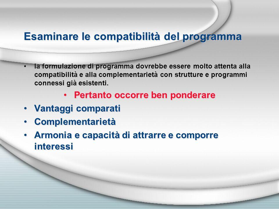 Esaminare le compatibilità del programma la formulazione di programma dovrebbe essere molto attenta alla compatibilità e alla complementarietà con str