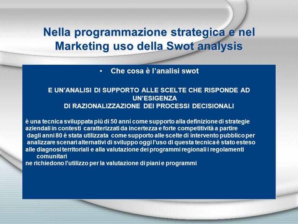 Nella programmazione strategica e nel Marketing uso della Swot analysis Che cosa è lanalisi swot E UNANALISI DI SUPPORTO ALLE SCELTE CHE RISPONDE AD U