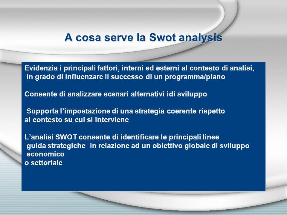 A cosa serve la Swot analysis Evidenzia i principali fattori, interni ed esterni al contesto di analisi, in grado di influenzare il successo di un pro