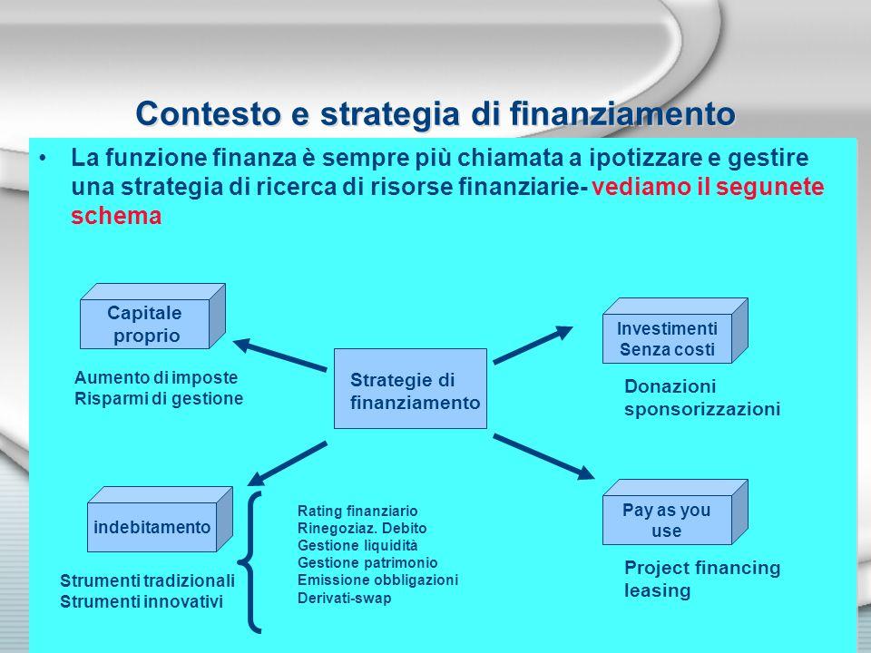 Contesto e strategia di finanziamento La funzione finanza è sempre più chiamata a ipotizzare e gestire una strategia di ricerca di risorse finanziarie