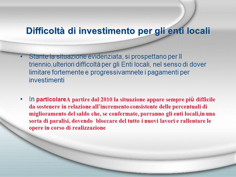 Difficoltà di investimento per gli enti locali Stante la situazione evidenziata, si prospettano per ll triennio,ulteriori difficoltà per gli Enti loca