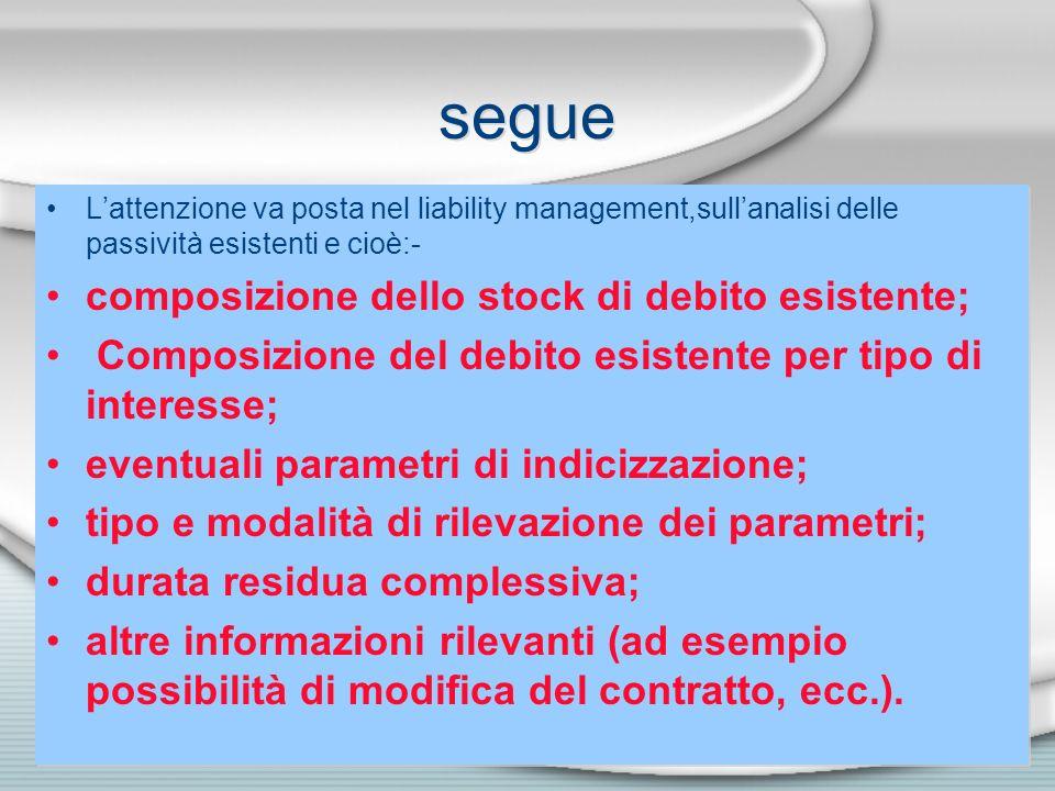 segue Lattenzione va posta nel liability management,sullanalisi delle passività esistenti e cioè:- composizione dello stock di debito esistente; Compo