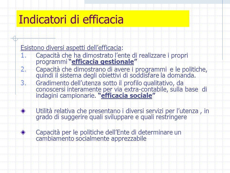 Indicatori di efficacia Esistono diversi aspetti dellefficacia: 1.