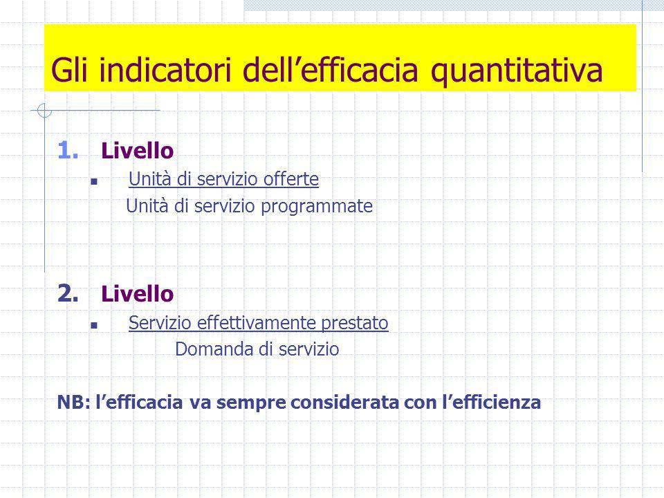 Gli indicatori dellefficacia quantitativa 1.