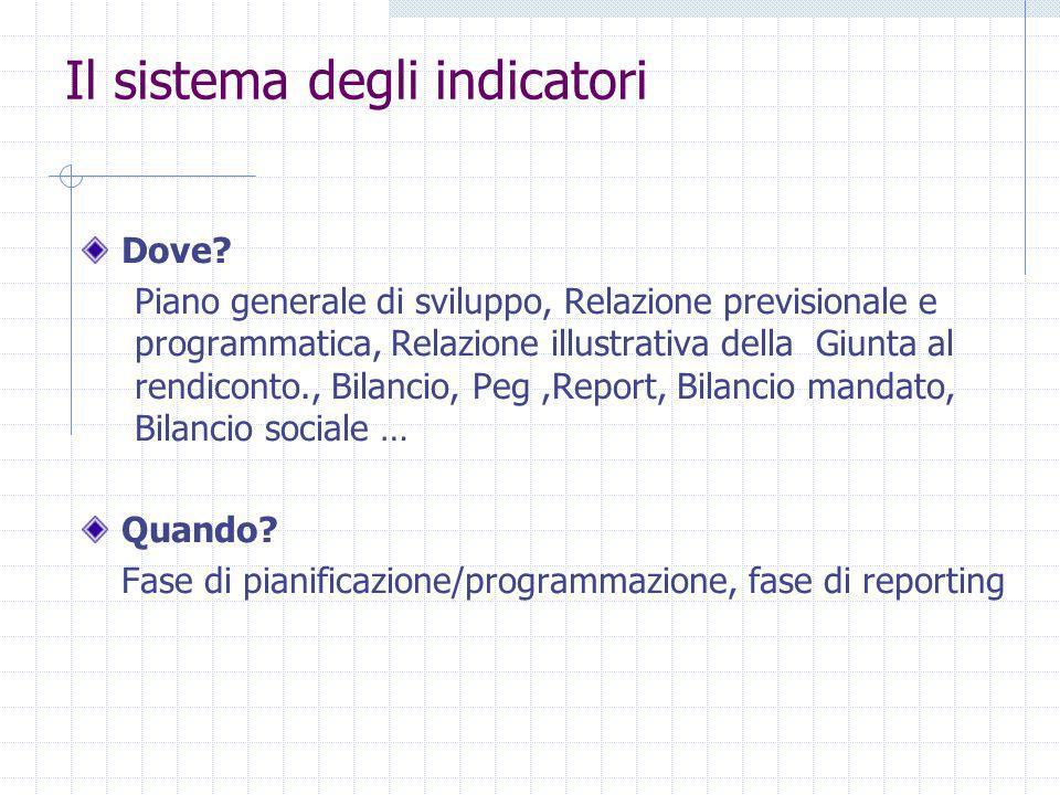 Il sistema degli indicatori Dove.
