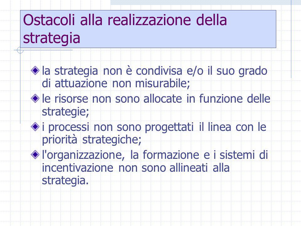 Ostacoli alla realizzazione della strategia la strategia non è condivisa e/o il suo grado di attuazione non misurabile; le risorse non sono allocate in funzione delle strategie; i processi non sono progettati il linea con le priorità strategiche; l organizzazione, la formazione e i sistemi di incentivazione non sono allineati alla strategia.